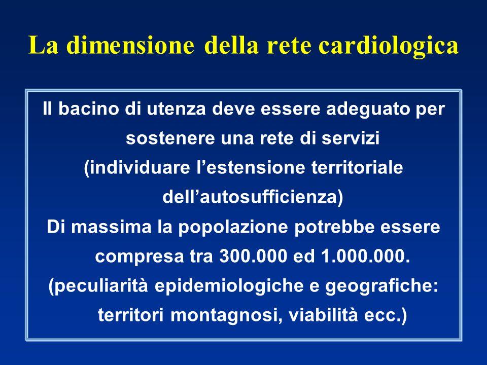 La dimensione della rete cardiologica Il bacino di utenza deve essere adeguato per sostenere una rete di servizi (individuare lestensione territoriale