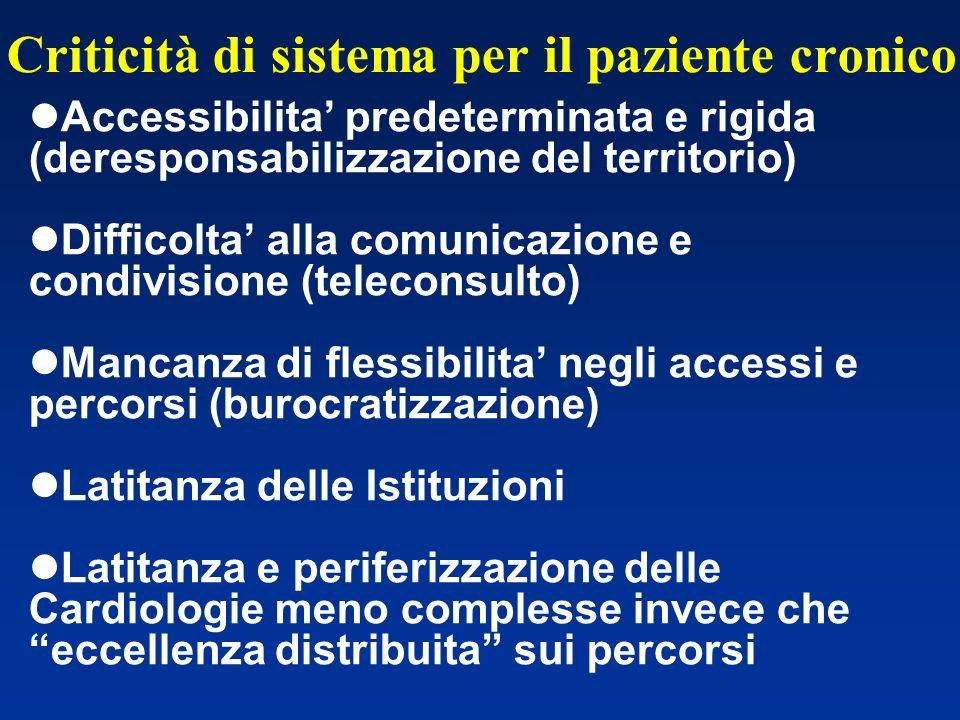 Criticità di sistema per il paziente cronico lAccessibilita predeterminata e rigida (deresponsabilizzazione del territorio) lDifficolta alla comunicaz
