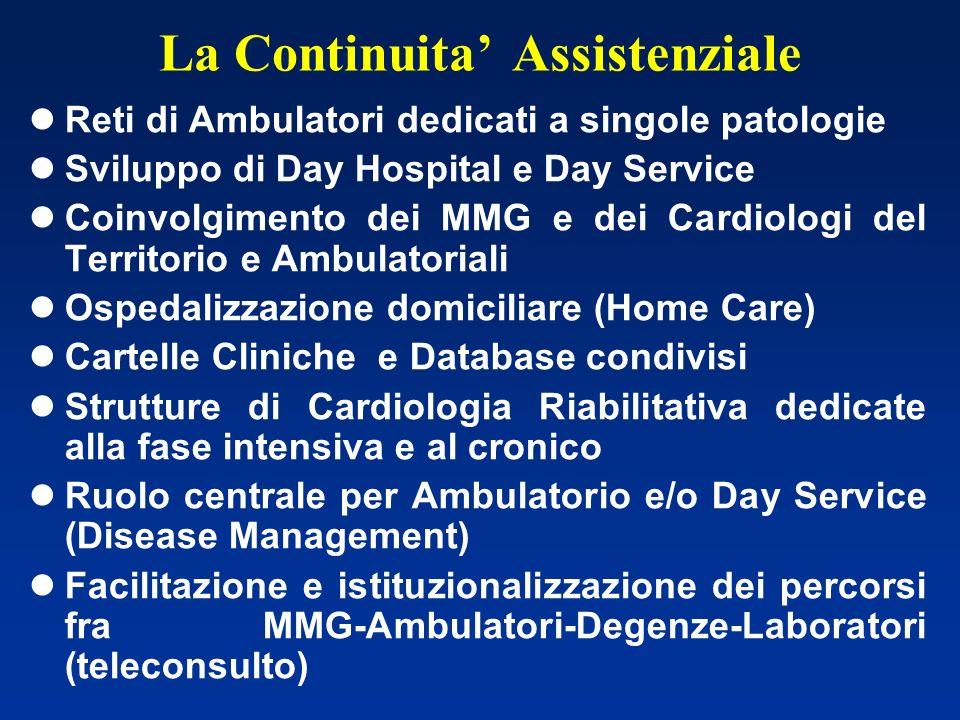La Continuita Assistenziale lReti di Ambulatori dedicati a singole patologie lSviluppo di Day Hospital e Day Service lCoinvolgimento dei MMG e dei Car