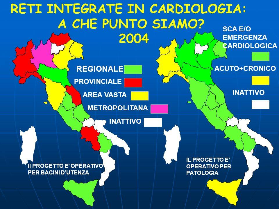 RETI INTEGRATE IN CARDIOLOGIA: A CHE PUNTO SIAMO? 2004 Il PROGETTO E OPERATIVO PER BACINI DUTENZA REGIONALE PROVINCIALE IL PROGETTO E OPERATIVO PER PA