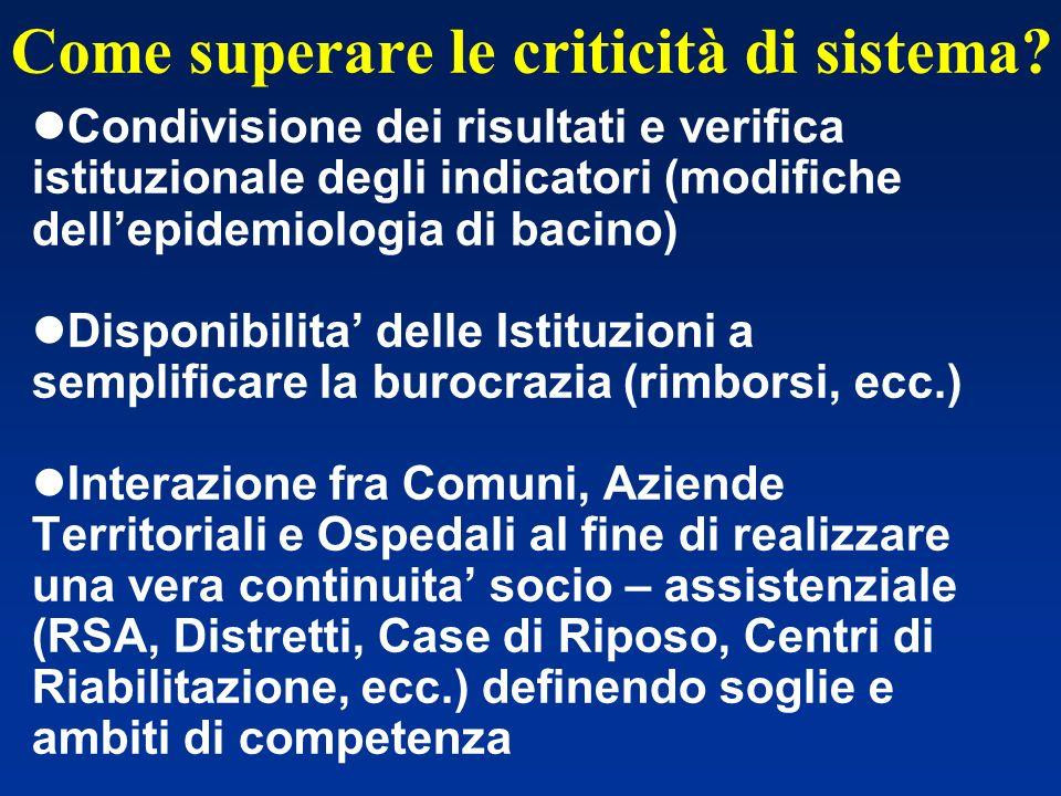 Come superare le criticità di sistema? lCondivisione dei risultati e verifica istituzionale degli indicatori (modifiche dellepidemiologia di bacino) l