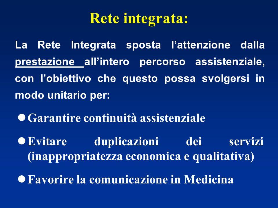 Rete integrata: lGarantire continuità assistenziale lEvitare duplicazioni dei servizi (inappropriatezza economica e qualitativa) lFavorire la comunica