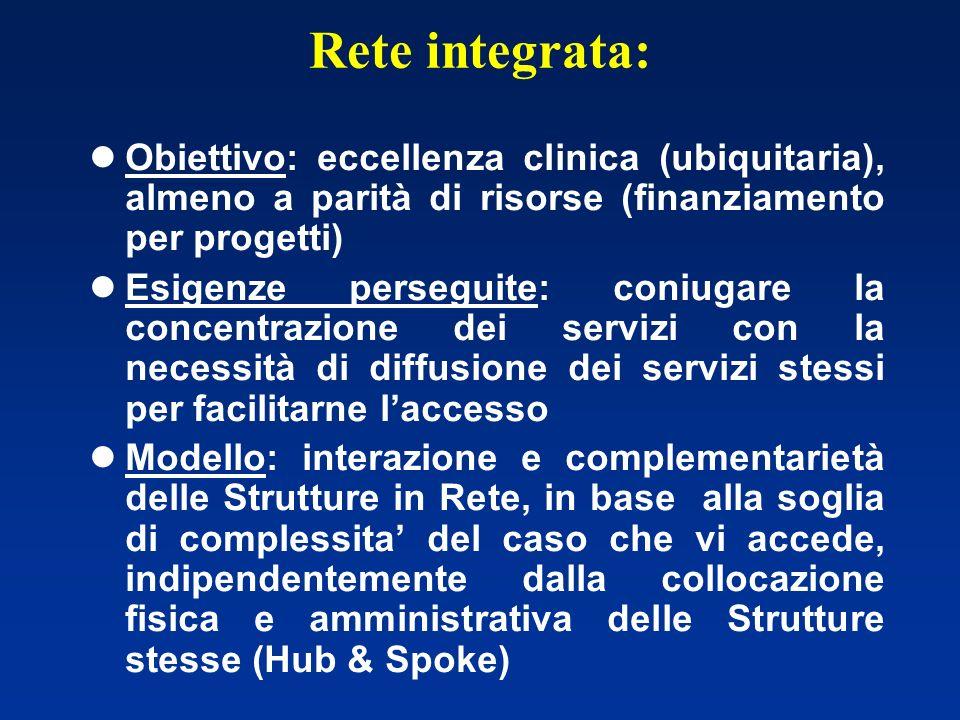 Rete integrata: lObiettivo: eccellenza clinica (ubiquitaria), almeno a parità di risorse (finanziamento per progetti) lEsigenze perseguite: coniugare