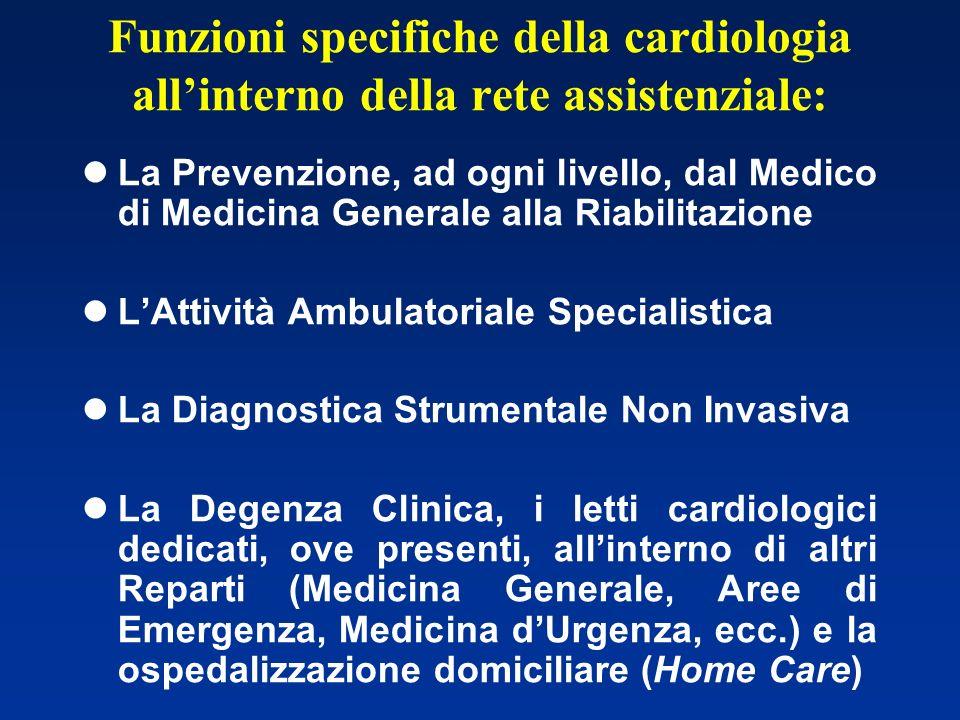Funzioni specifiche della cardiologia allinterno della rete assistenziale: lLa Terapia Intensiva Cardiologica lLa Diagnostica Angiografica e la Cardiologia Interventistica lLElettrostimolazione lLAritmologia Invasiva lLa Cardiologia Pediatrica lLa Cardiochirurgia lLa Riabilitazione Cardiologica
