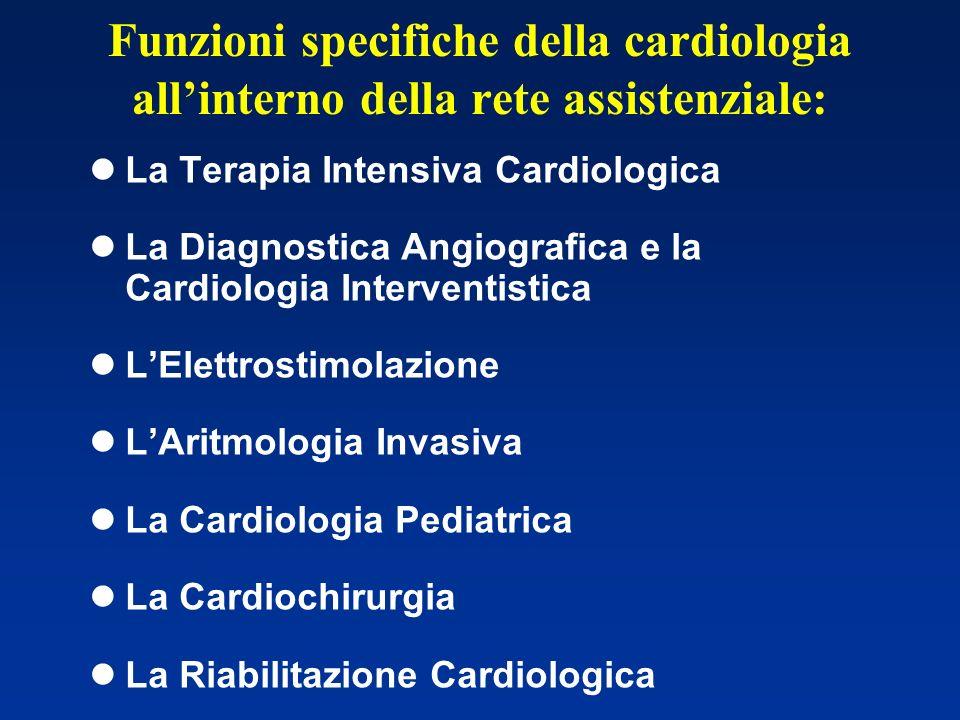 Funzioni specifiche della cardiologia allinterno della rete assistenziale: lLa Terapia Intensiva Cardiologica lLa Diagnostica Angiografica e la Cardio