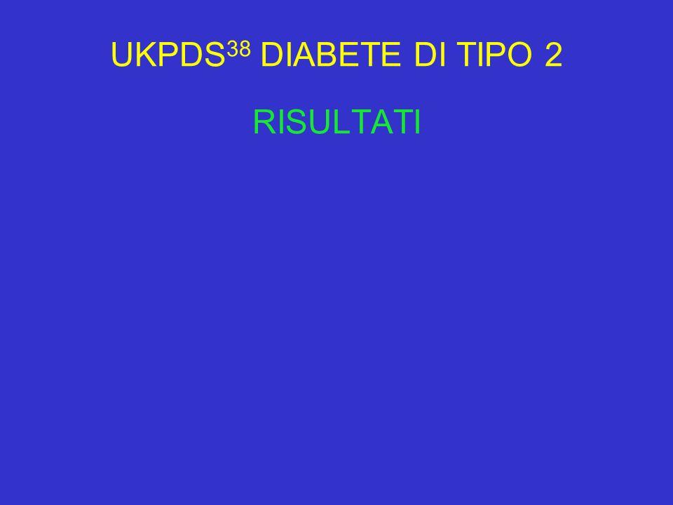UKPDS 38 DIABETE DI TIPO 2 RISULTATI