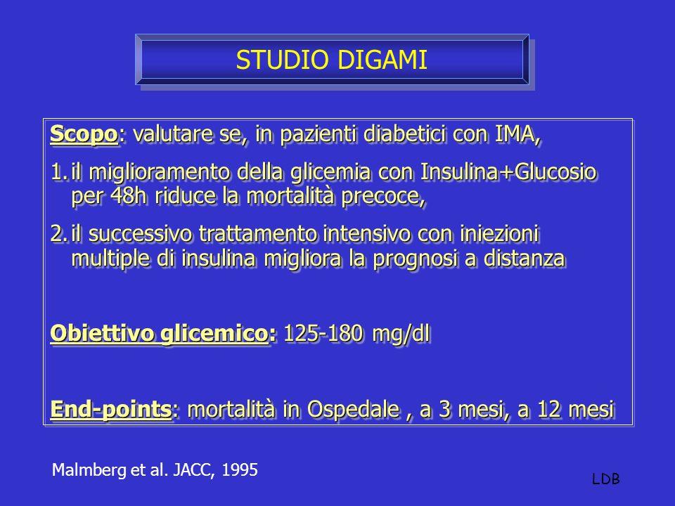 STUDIO DIGAMI Scopo: valutare se, in pazienti diabetici con IMA, 1.il miglioramento della glicemia con Insulina+Glucosio per 48h riduce la mortalità p
