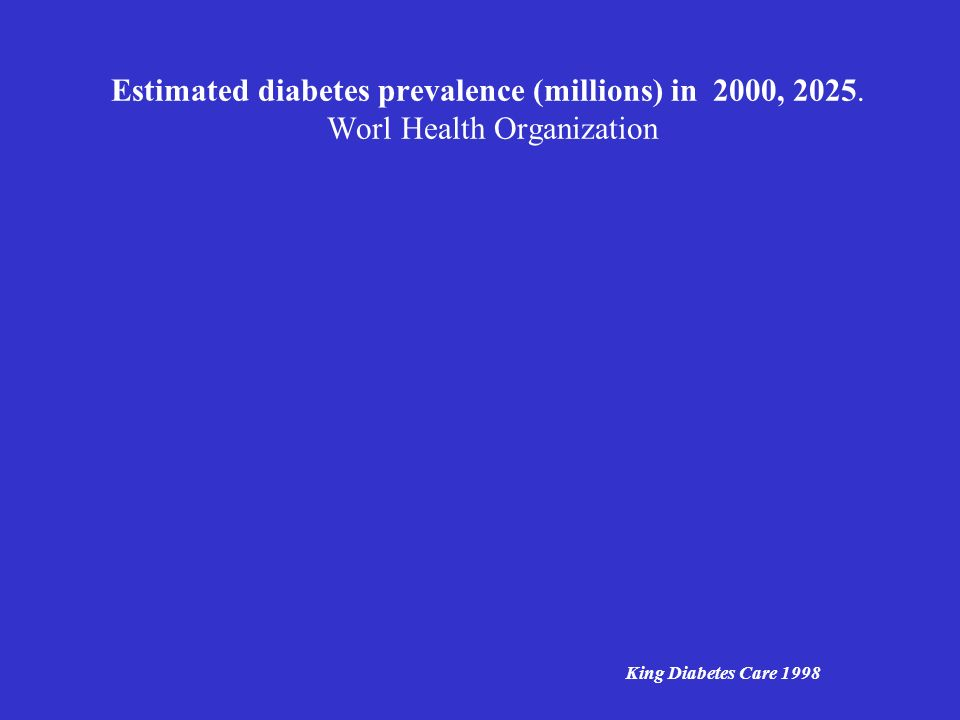 Estimated diabetes prevalence (millions) in 2000, 2025. Worl Health Organization King Diabetes Care 1998