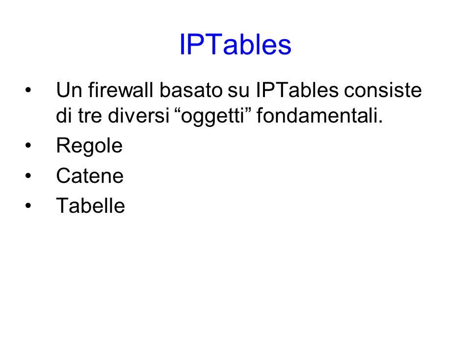 IPTables REGOLE Sono gli oggetti di piu basso livello.