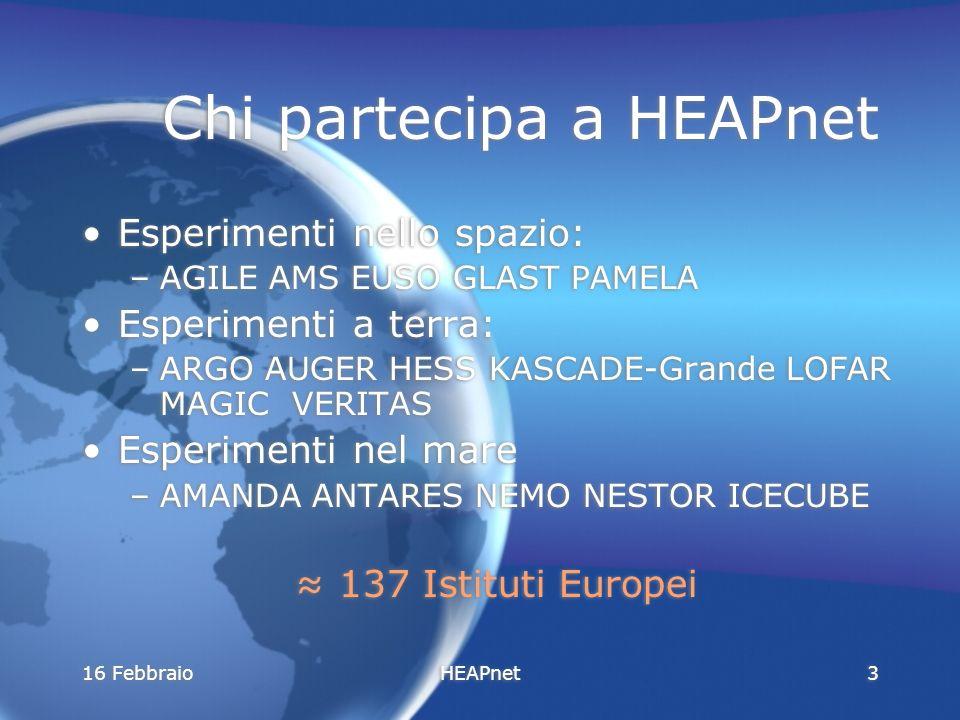 16 FebbraioHEAPnet3 Chi partecipa a HEAPnet Esperimenti nello spazio: –AGILE AMS EUSO GLAST PAMELA Esperimenti a terra: –ARGO AUGER HESS KASCADE-Grande LOFAR MAGIC VERITAS Esperimenti nel mare –AMANDA ANTARES NEMO NESTOR ICECUBE 137 Istituti Europei Esperimenti nello spazio: –AGILE AMS EUSO GLAST PAMELA Esperimenti a terra: –ARGO AUGER HESS KASCADE-Grande LOFAR MAGIC VERITAS Esperimenti nel mare –AMANDA ANTARES NEMO NESTOR ICECUBE 137 Istituti Europei