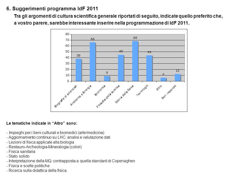 6. Suggerimenti programma IdF 2011 Tra gli argomenti di cultura scientifica generale riportati di seguito, indicate quello preferito che, a vostro par