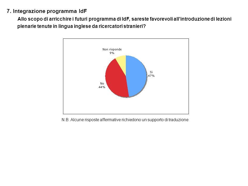7. Integrazione programma IdF Allo scopo di arricchire i futuri programma di IdF, sareste favorevoli allintroduzione di lezioni plenarie tenute in lin