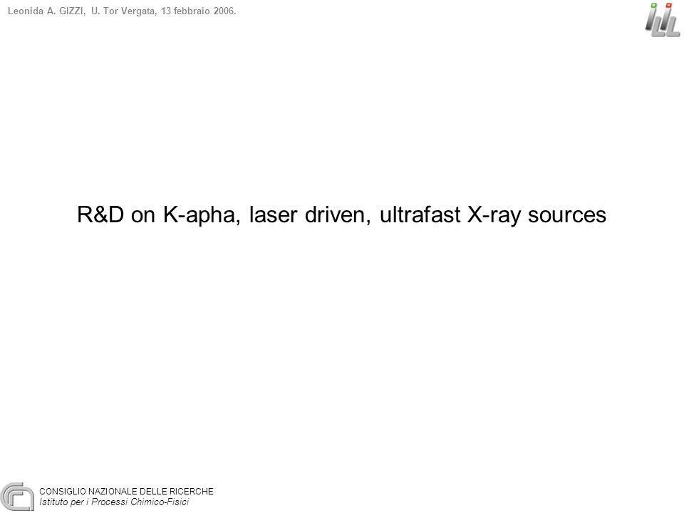 CONSIGLIO NAZIONALE DELLE RICERCHE Istituto per i Processi Chimico-Fisici Leonida A. GIZZI, U. Tor Vergata, 13 febbraio 2006. R&D on K-apha, laser dri