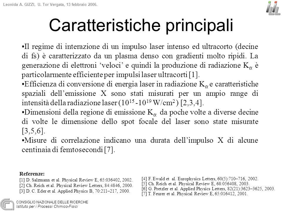 CONSIGLIO NAZIONALE DELLE RICERCHE Istituto per i Processi Chimico-Fisici Leonida A. GIZZI, U. Tor Vergata, 13 febbraio 2006. Il regime di interazione
