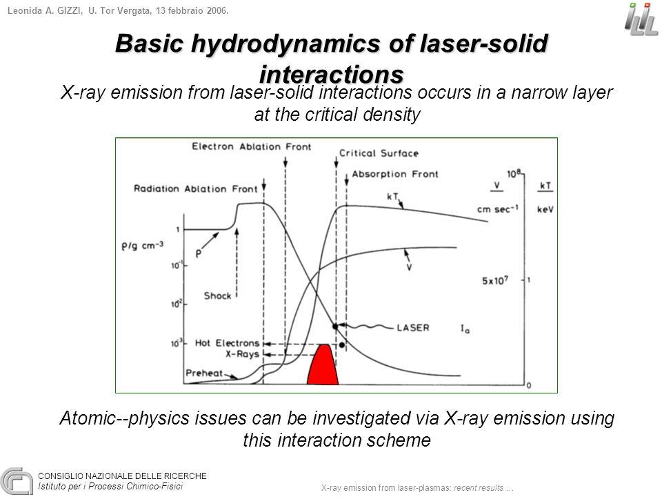 CONSIGLIO NAZIONALE DELLE RICERCHE Istituto per i Processi Chimico-Fisici Leonida A. GIZZI, U. Tor Vergata, 13 febbraio 2006. Basic hydrodynamics of l