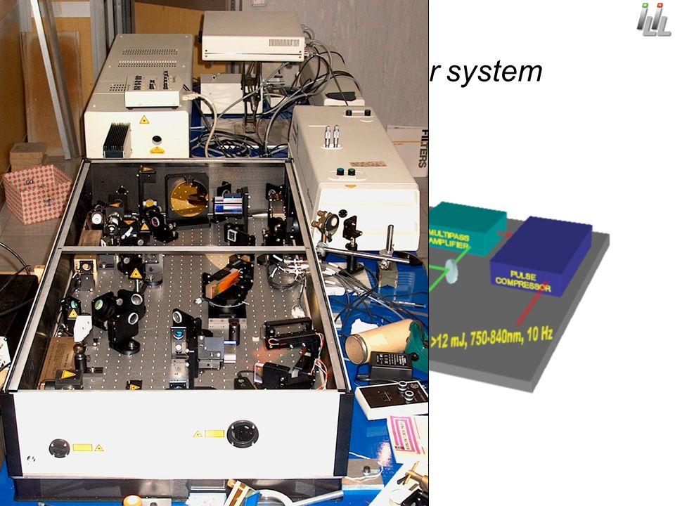 CONSIGLIO NAZIONALE DELLE RICERCHE Istituto per i Processi Chimico-Fisici Leonida A. GIZZI, U. Tor Vergata, 13 febbraio 2006. The femtosecond laser sy