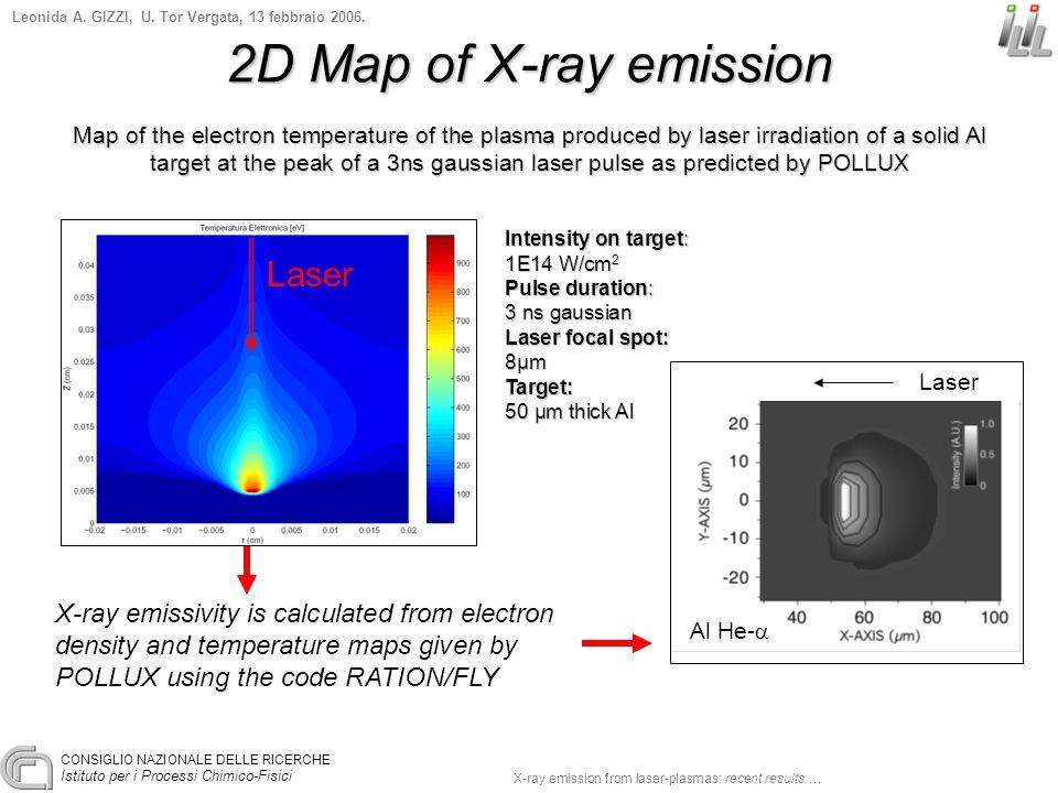 CONSIGLIO NAZIONALE DELLE RICERCHE Istituto per i Processi Chimico-Fisici Leonida A. GIZZI, U. Tor Vergata, 13 febbraio 2006. 2D Map of X-ray emission