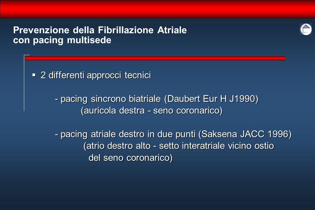 Prevenzione della Fibrillazione Atriale con pacing multisede 2 differenti approcci tecnici 2 differenti approcci tecnici - pacing sincrono biatriale (