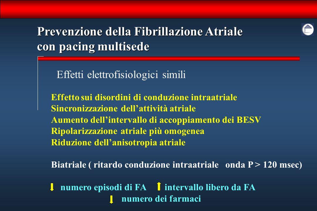 Prevenzione della Fibrillazione Atriale con pacing multisede Effetti elettrofisiologici simili Effetto sui disordini di conduzione intraatriale Sincro