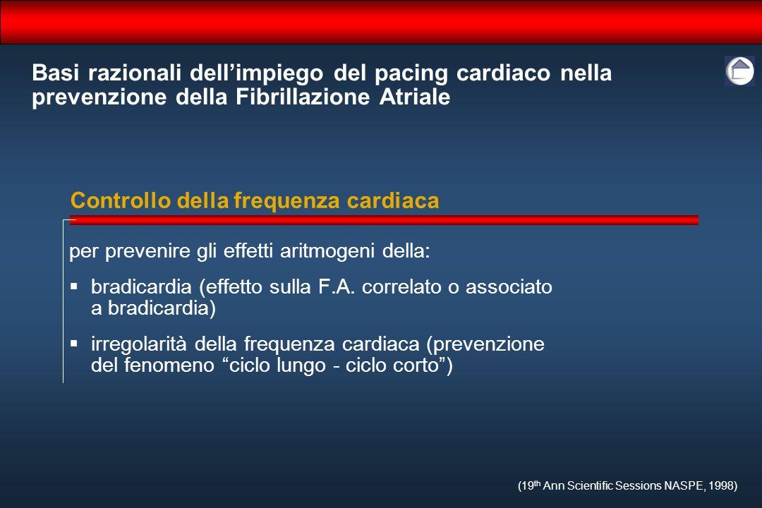 Basi razionali dellimpiego del pacing cardiaco nella prevenzione della Fibrillazione Atriale per prevenire gli effetti aritmogeni della: bradicardia (