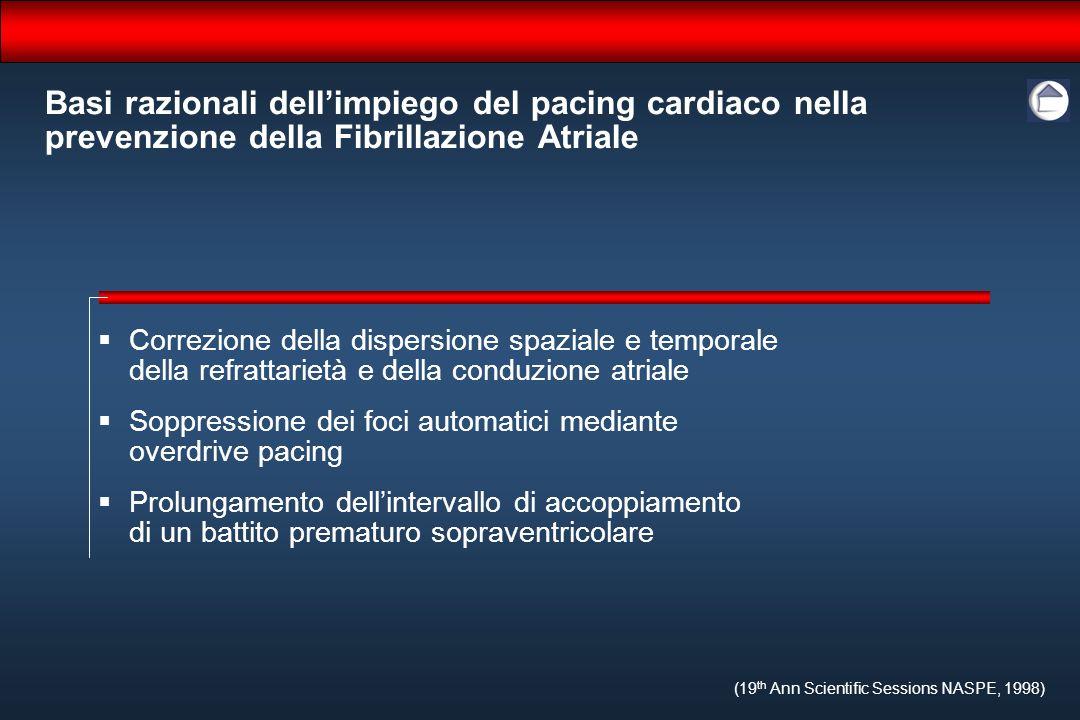 Basi razionali dellimpiego del pacing cardiaco nella prevenzione della Fibrillazione Atriale Correzione della dispersione spaziale e temporale della r