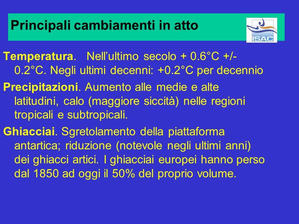100% = 1327 watts/m 2 55% 4% 51% VAPOR DACQUA GAS SERRA DI ORIGINE NATURALE GAS SERRA DI ORIGINE ANTROPICA 51%