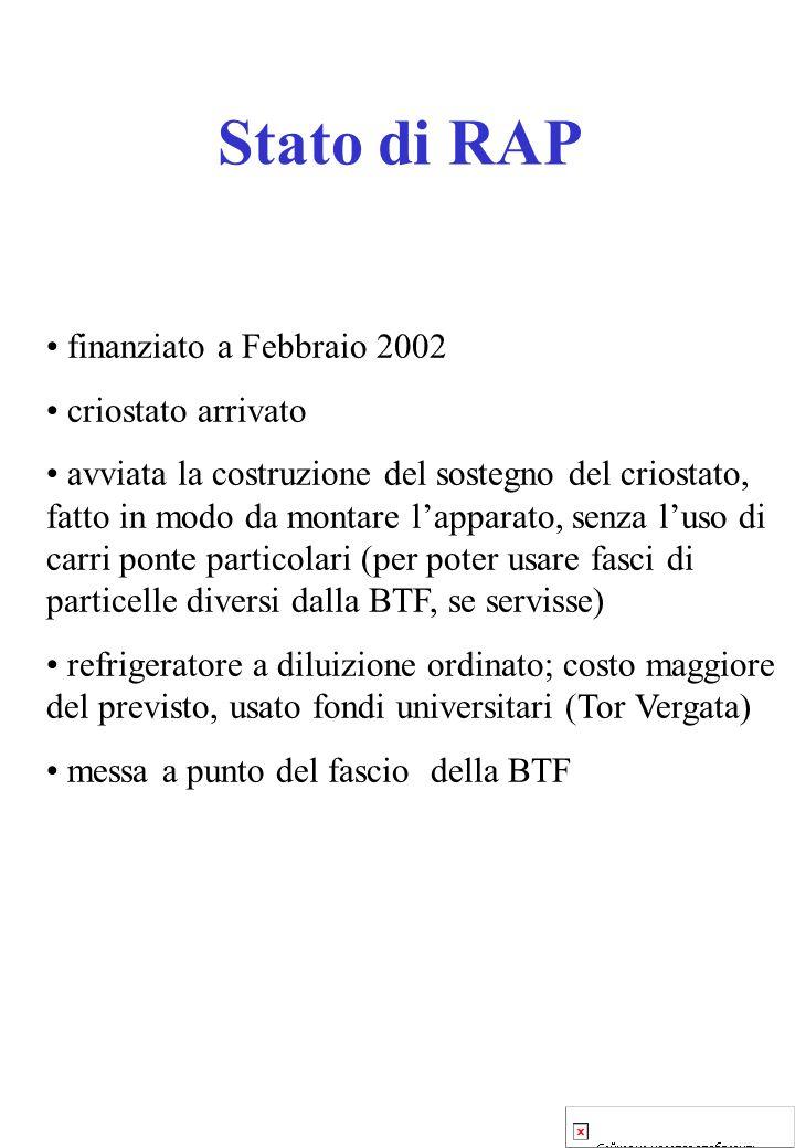 Stato di RAP finanziato a Febbraio 2002 criostato arrivato avviata la costruzione del sostegno del criostato, fatto in modo da montare lapparato, senz