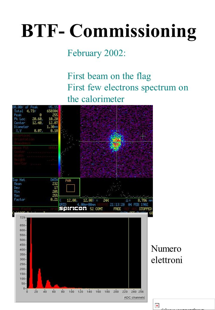 BTF- Commissioning February 2002: First beam on the flag First few electrons spectrum on the calorimeter Numero elettroni