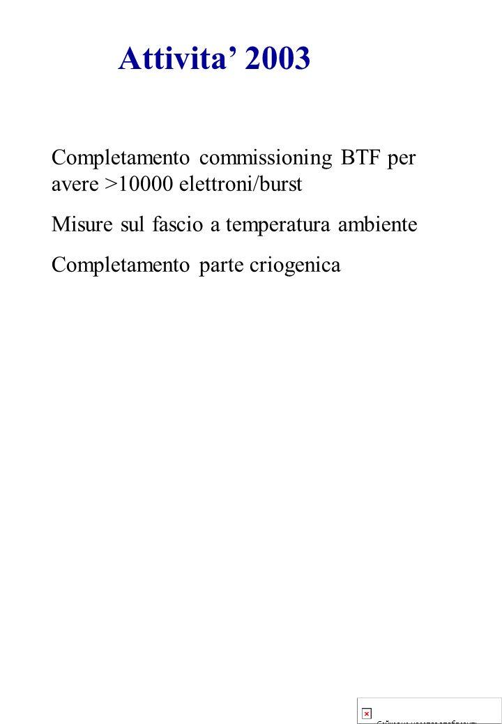 Attivita 2003 Completamento commissioning BTF per avere >10000 elettroni/burst Misure sul fascio a temperatura ambiente Completamento parte criogenica