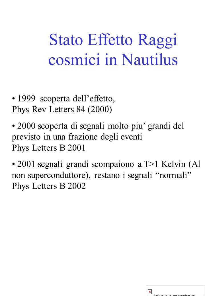 Stato Effetto Raggi cosmici in Nautilus 1999 scoperta delleffetto, Phys Rev Letters 84 (2000) 2000 scoperta di segnali molto piu grandi del previsto i