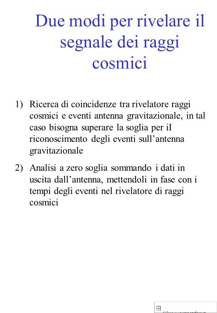 Due modi per rivelare il segnale dei raggi cosmici 1)Ricerca di coincidenze tra rivelatore raggi cosmici e eventi antenna gravitazionale, in tal caso