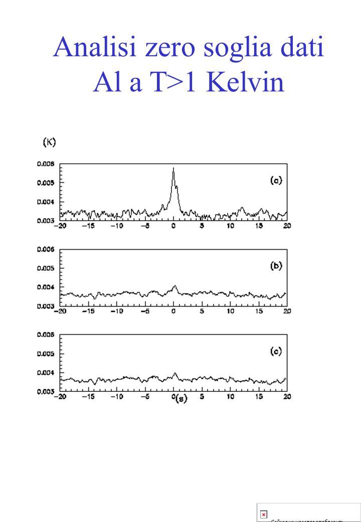 Analisi zero soglia dati Al a T>1 Kelvin