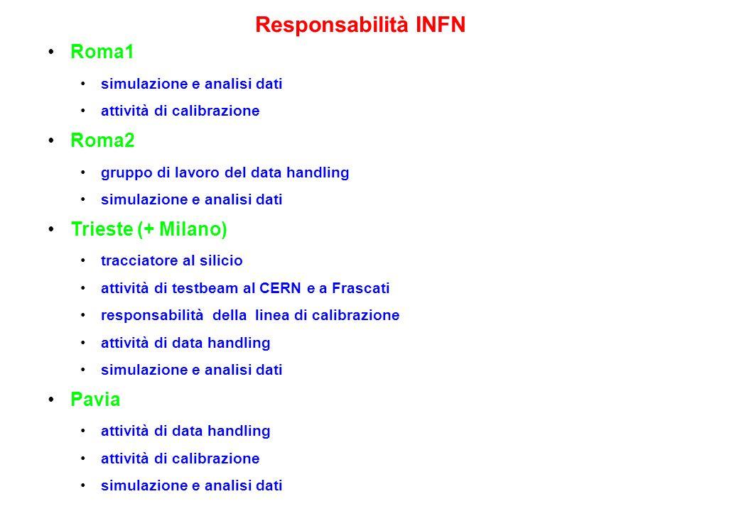 Responsabilità INFN Roma1 simulazione e analisi dati attività di calibrazione Roma2 gruppo di lavoro del data handling simulazione e analisi dati Trie