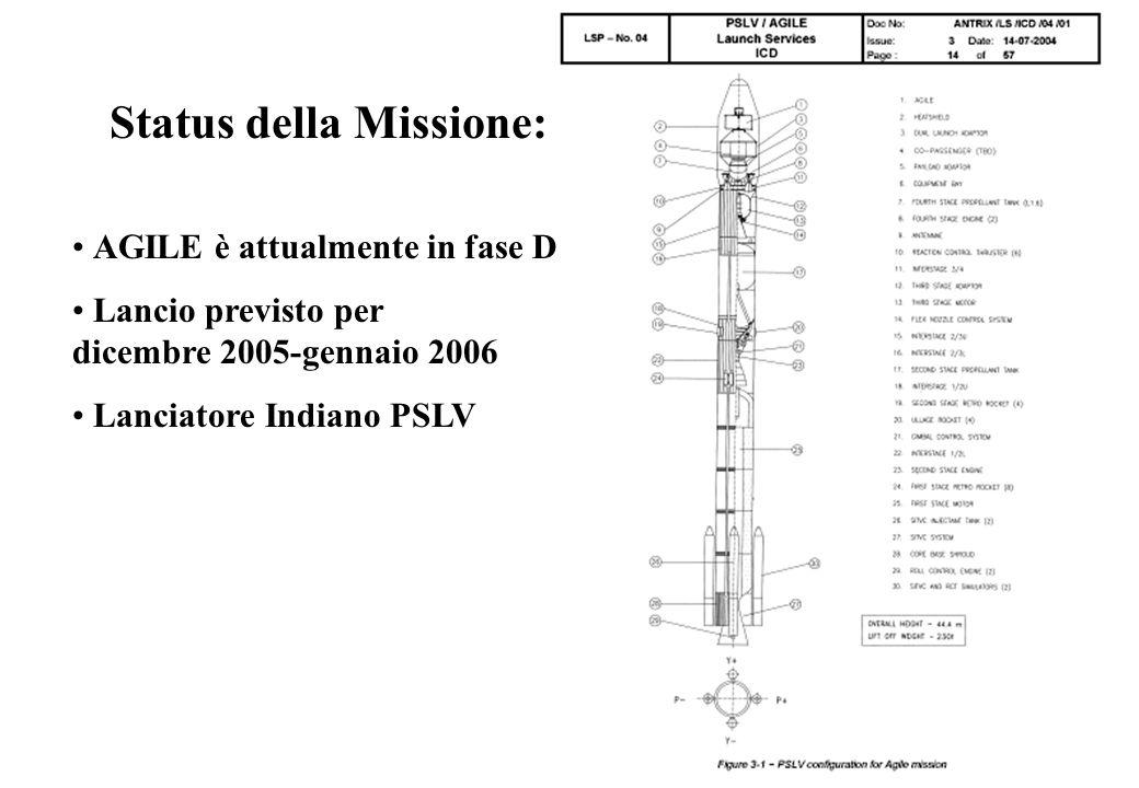 Status della Missione: AGILE è attualmente in fase D Lancio previsto per dicembre 2005-gennaio 2006 Lanciatore Indiano PSLV