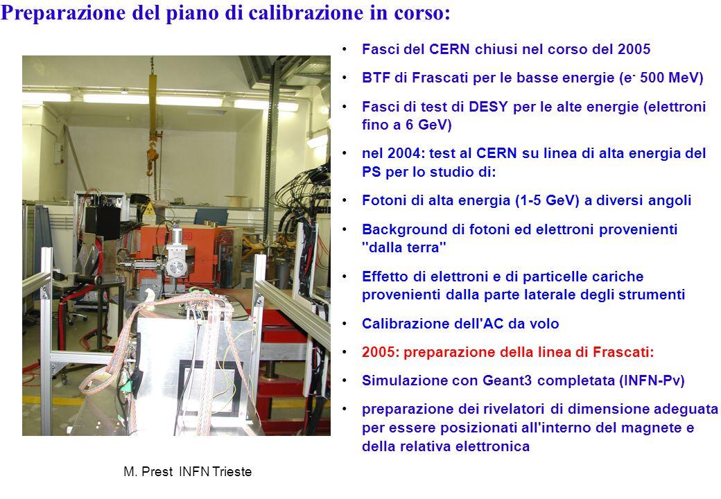 Preparazione del piano di calibrazione in corso: Fasci del CERN chiusi nel corso del 2005 BTF di Frascati per le basse energie (e - 500 MeV) Fasci di