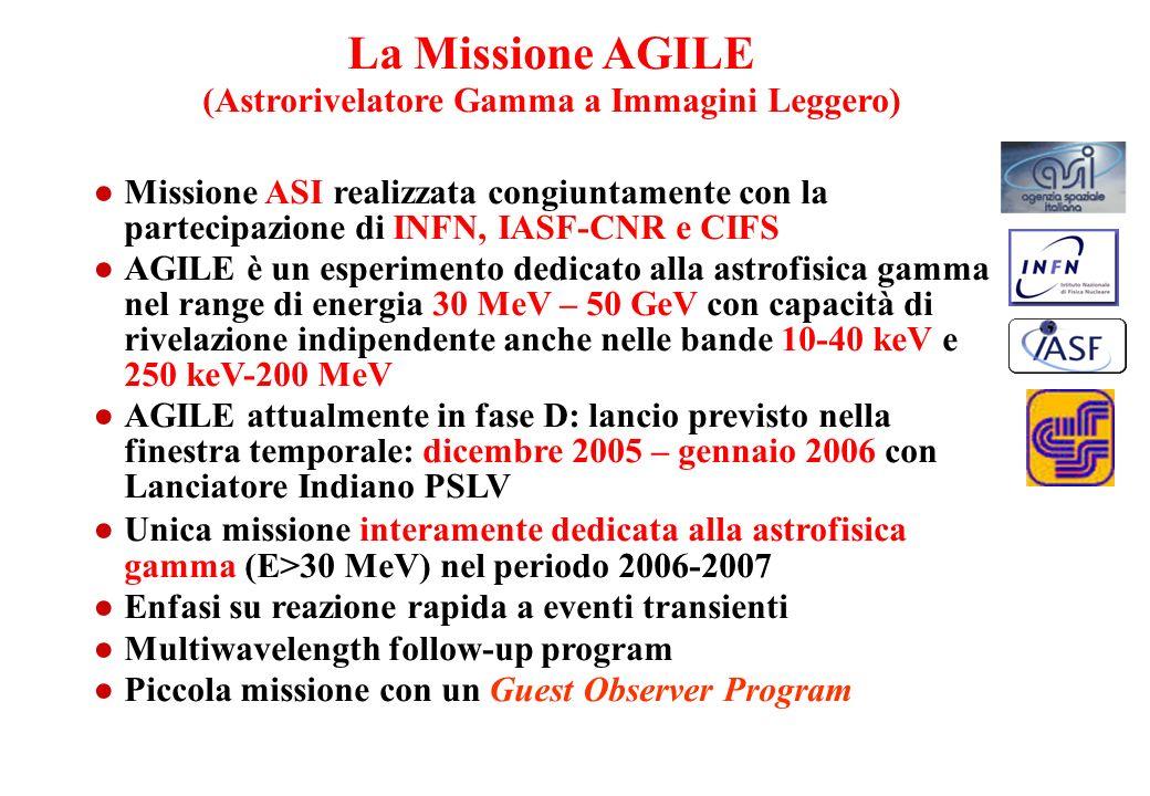 La Missione AGILE (Astrorivelatore Gamma a Immagini Leggero) Missione ASI realizzata congiuntamente con la partecipazione di INFN, IASF-CNR e CIFS AGI