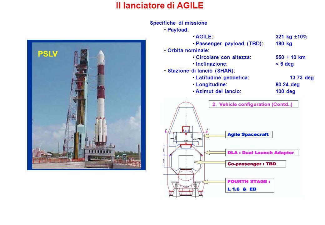 PSLV Il lanciatore di AGILE Specifiche di missione Payload: AGILE: 321 kg 10% Passenger payload (TBD): 180 kg Orbita nominale: Circolare con altezza:5