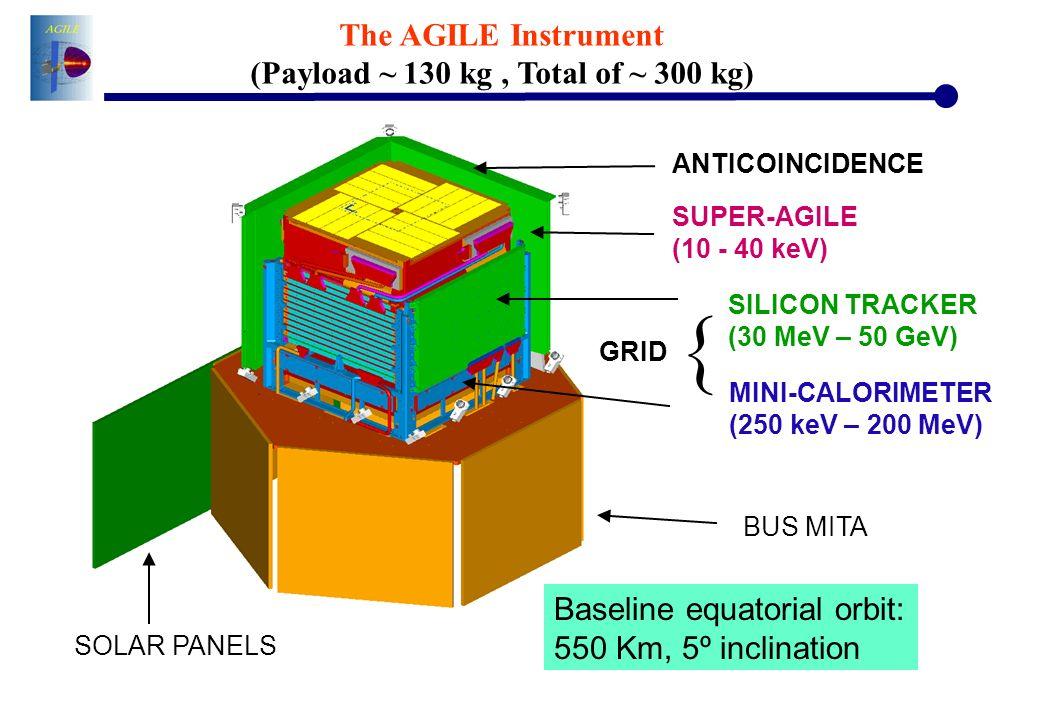 The AGILE Instrument (Payload ~ 130 kg, Total of ~ 300 kg) SILICON TRACKER (30 MeV – 50 GeV) SUPER-AGILE (10 - 40 keV) MINI-CALORIMETER (250 keV – 200