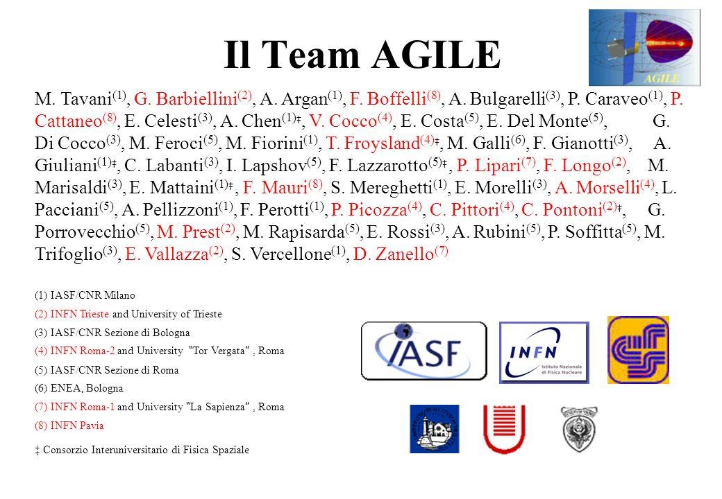 Il Team AGILE M. Tavani (1), G. Barbiellini (2), A. Argan (1), F. Boffelli (8), A. Bulgarelli (3), P. Caraveo (1), P. Cattaneo (8), E. Celesti (3), A.