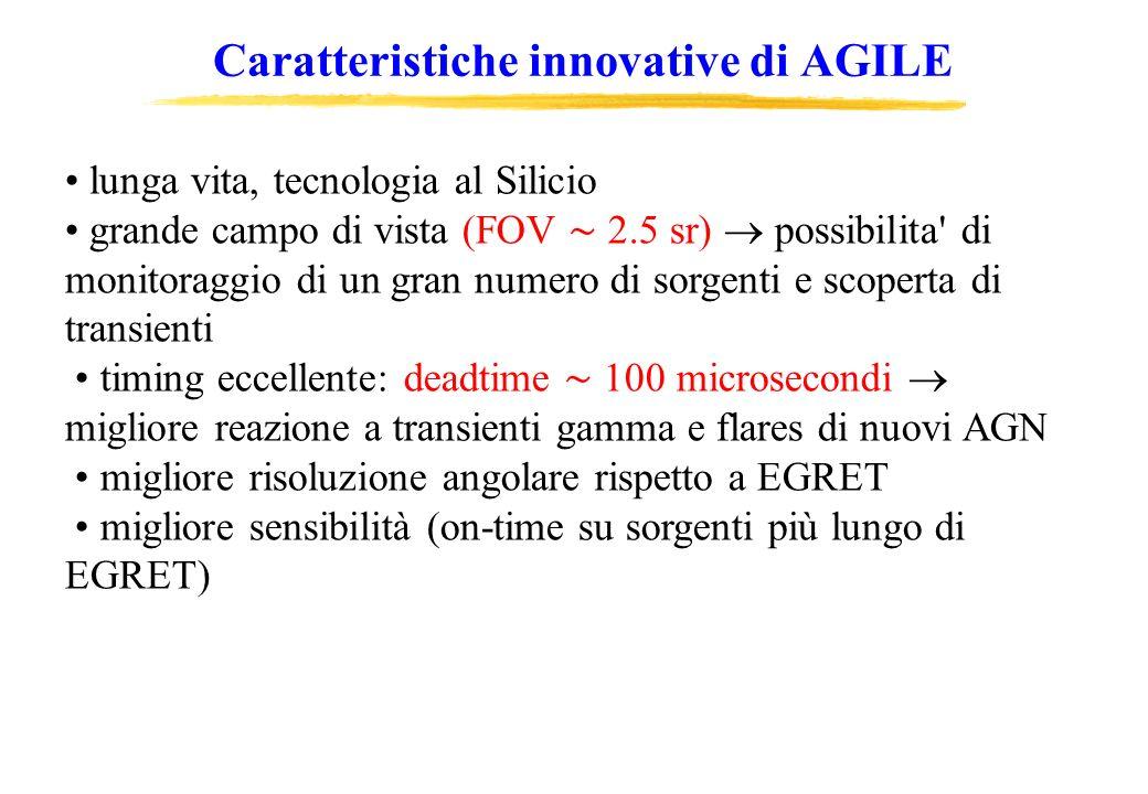 Caratteristiche innovative di AGILE lunga vita, tecnologia al Silicio grande campo di vista (FOV 2.5 sr) possibilita' di monitoraggio di un gran numer