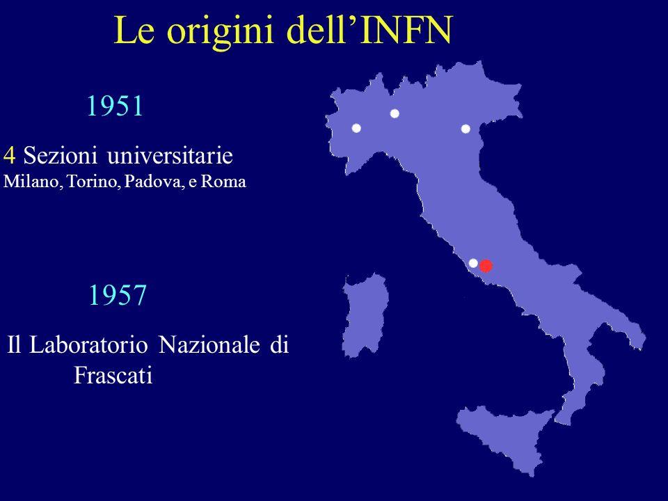 F. Murtas Laboratori Nazionali di Frascati dellINFN 1951 4 Sezioni universitarie Milano, Torino, Padova, e Roma 1957 Il Laboratorio Nazionale di Frasc