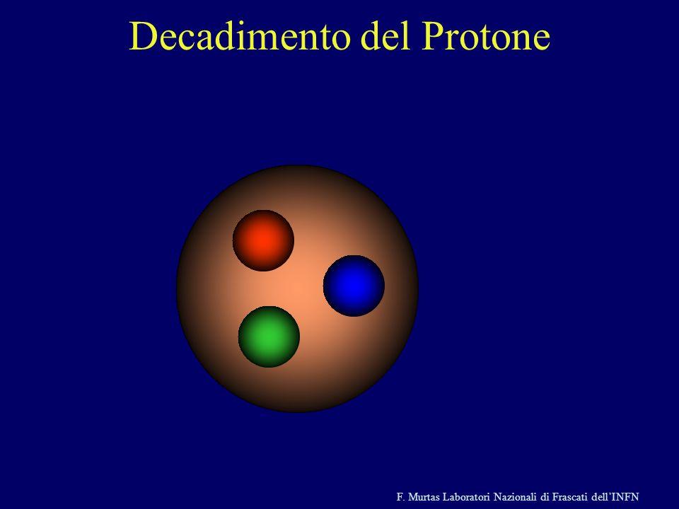 F. Murtas Laboratori Nazionali di Frascati dellINFN Decadimento del Protone