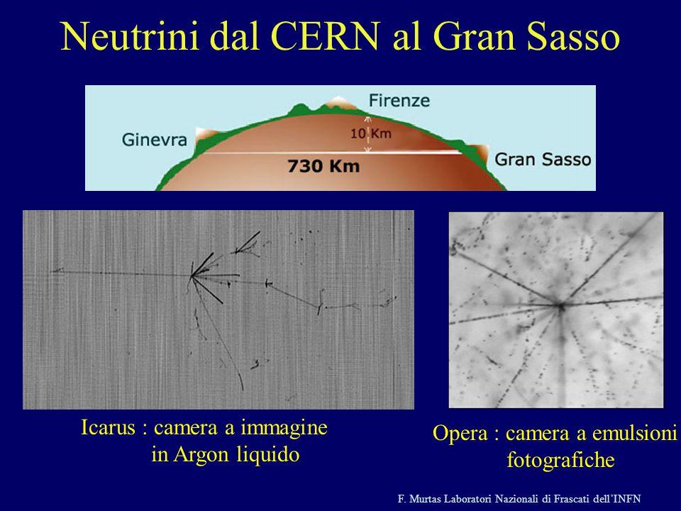 F. Murtas Laboratori Nazionali di Frascati dellINFN Neutrini dal CERN al Gran Sasso Opera : camera a emulsioni fotografiche Icarus : camera a immagine