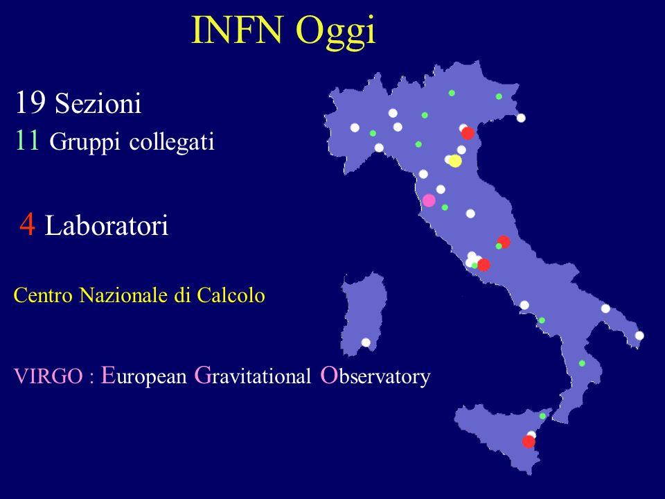 F. Murtas Laboratori Nazionali di Frascati dellINFN 19 Sezioni 11 Gruppi collegati Centro Nazionale di Calcolo VIRGO : E uropean G ravitational O bser