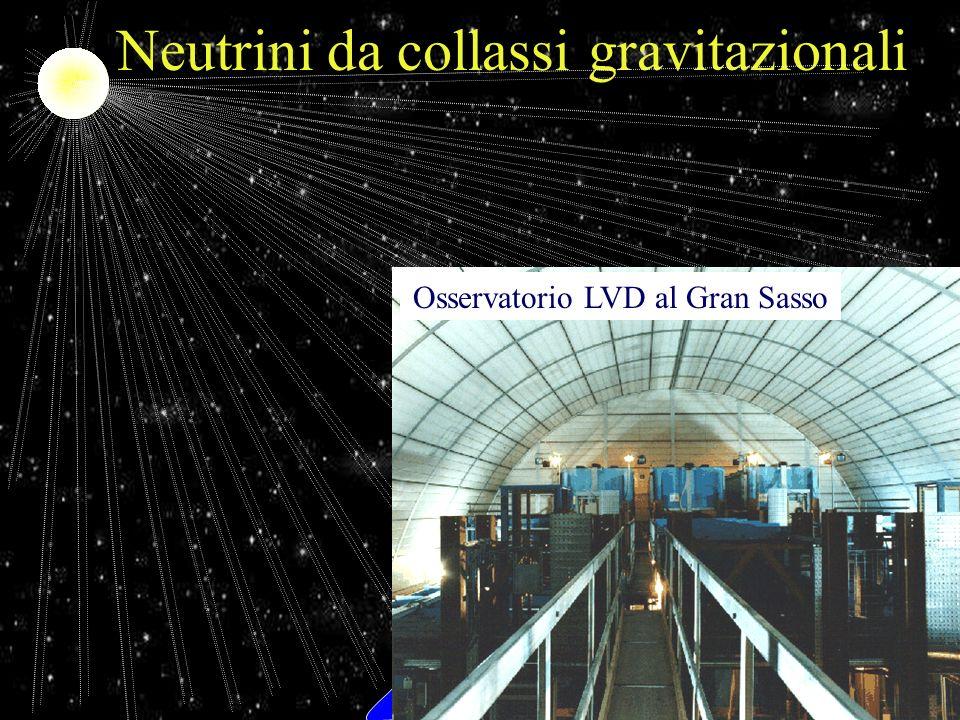 F. Murtas Laboratori Nazionali di Frascati dellINFN Neutrini da collassi gravitazionali Osservatorio LVD al Gran Sasso