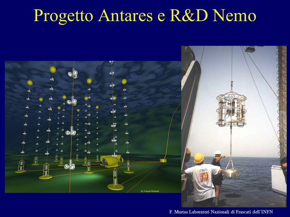 F. Murtas Laboratori Nazionali di Frascati dellINFN Progetto Antares e R&D Nemo