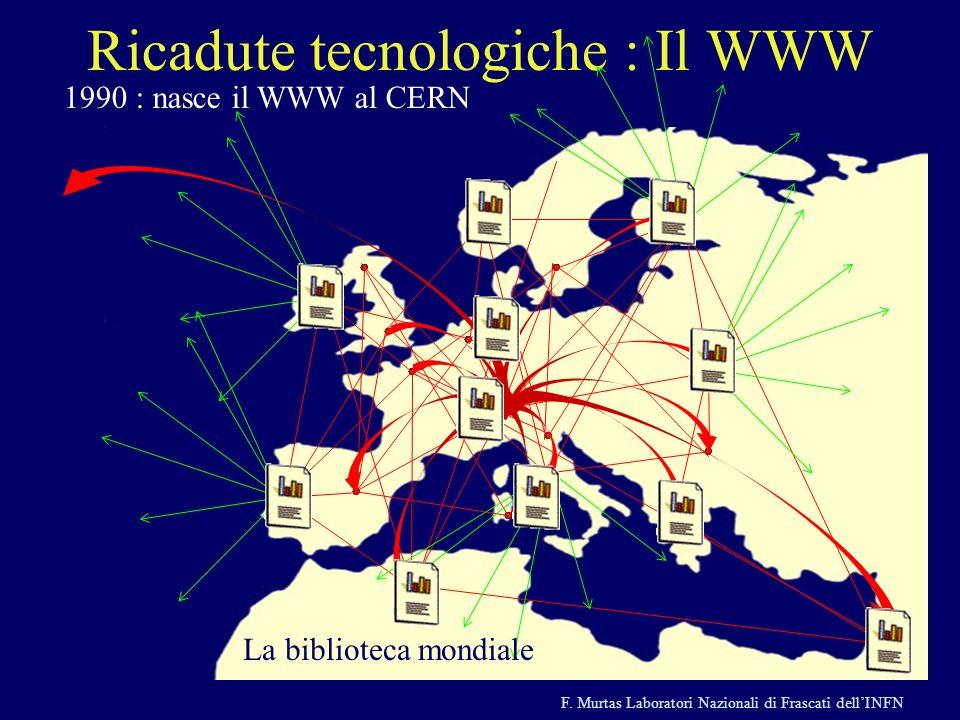 F. Murtas Laboratori Nazionali di Frascati dellINFN Ricadute tecnologiche : Il WWW 1990 : nasce il WWW al CERN La biblioteca mondiale