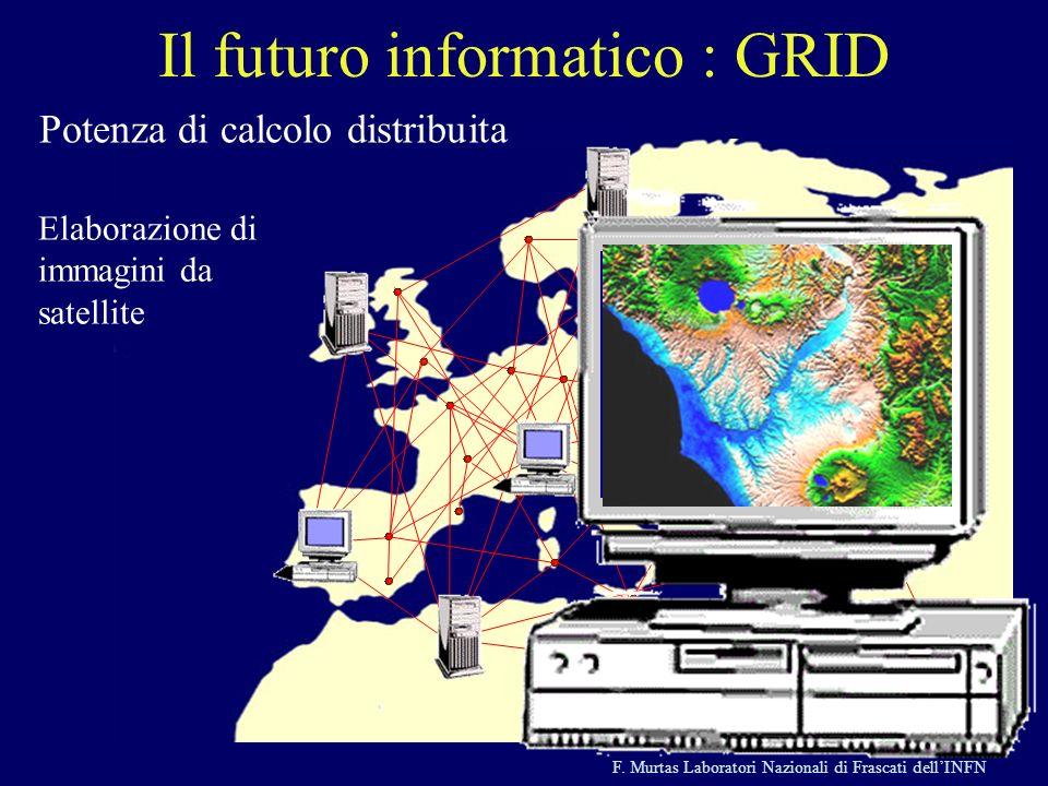 F. Murtas Laboratori Nazionali di Frascati dellINFN Il futuro informatico : GRID Potenza di calcolo distribuita Metereologia Elaborazione di immagini