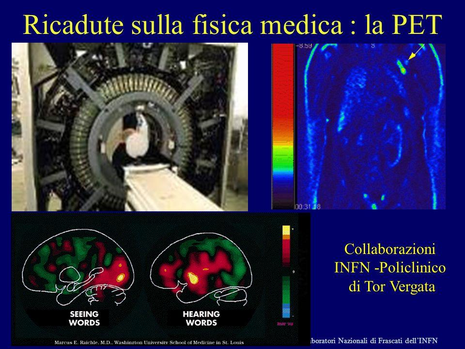 F. Murtas Laboratori Nazionali di Frascati dellINFN Immagini del cervello Ricadute sulla fisica medica : la PET Collaborazioni INFN -Policlinico di To