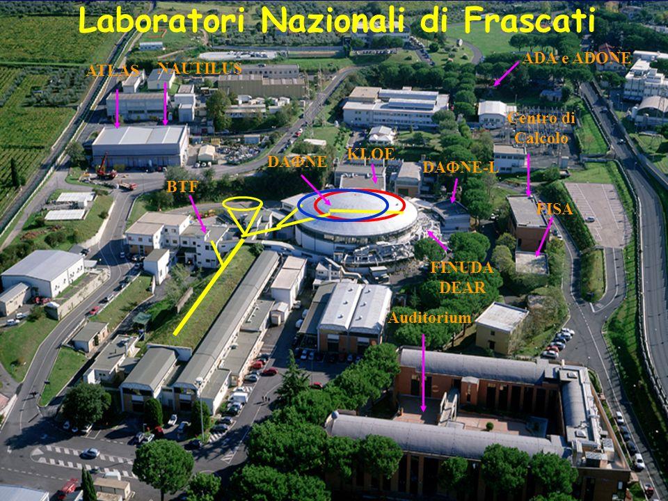 F. Murtas Laboratori Nazionali di Frascati dellINFN NAUTILUS ATLAS Auditorium ADA e ADONE KLOE DA NE Centro di Calcolo FISA BTF DA NE-L FINUDA DEAR La